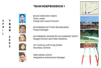 id1-team
