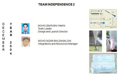 id2-team