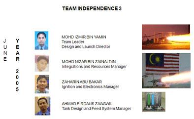 id3-team
